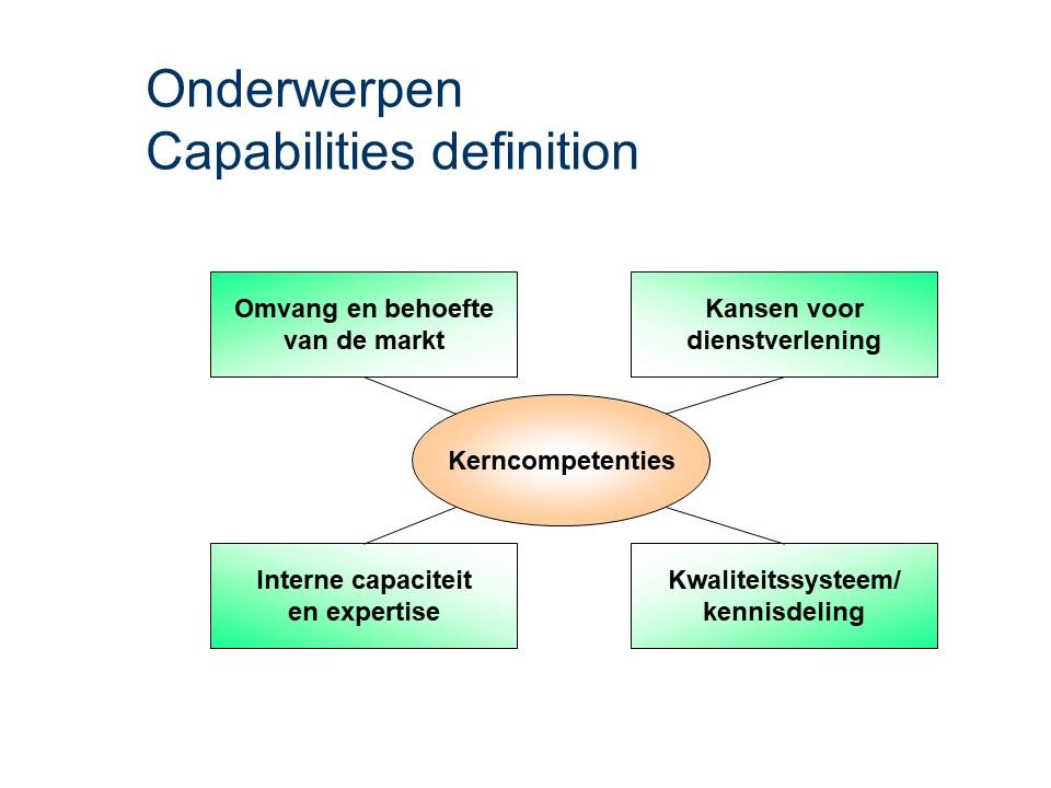 ASL - Capabilities definition: Onderwerpen