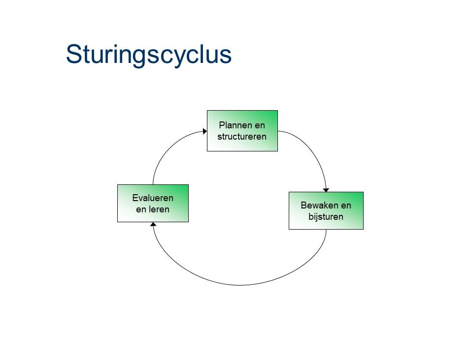 ASL - Sturende processen: Sturingscyclus