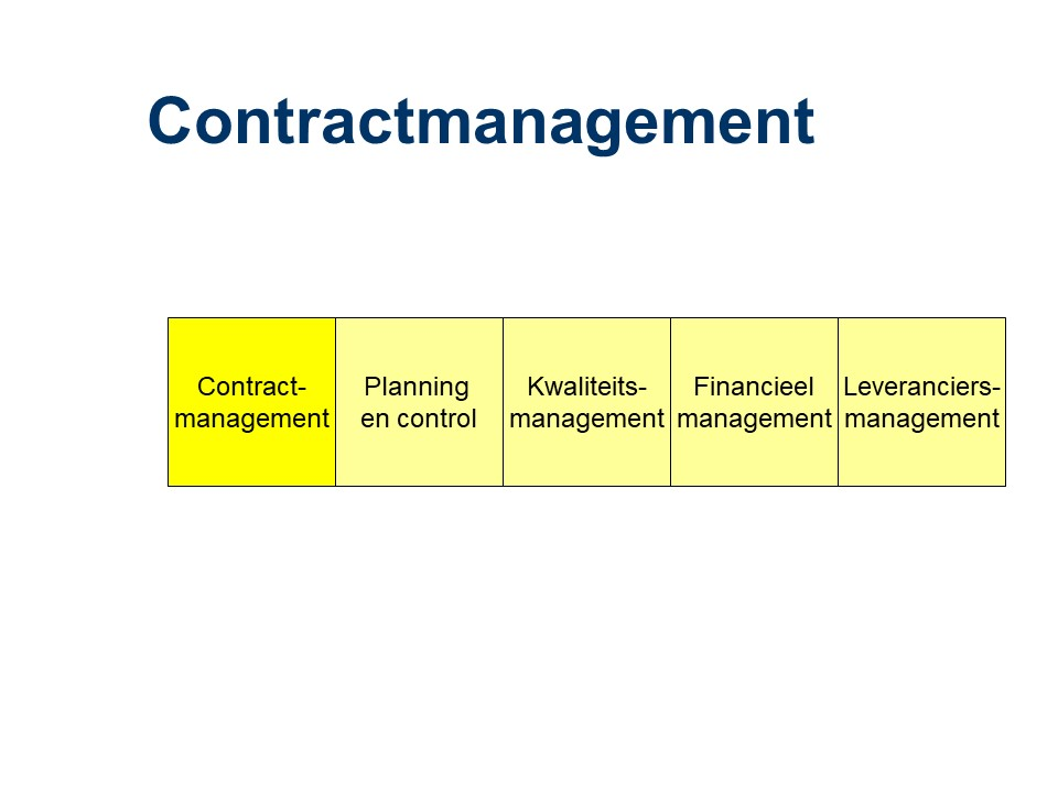 ASL - Contractmanagement