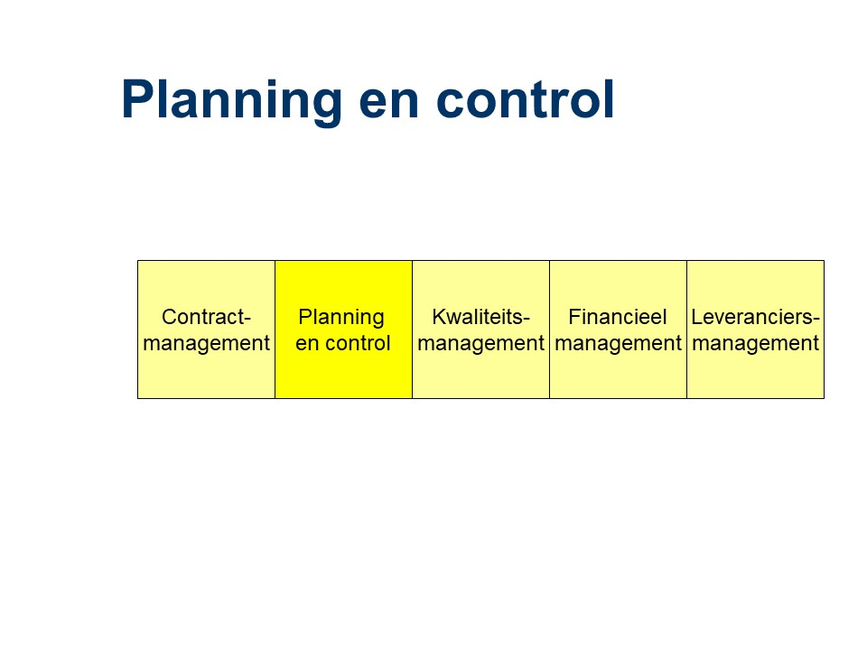 ASL - Planning en control