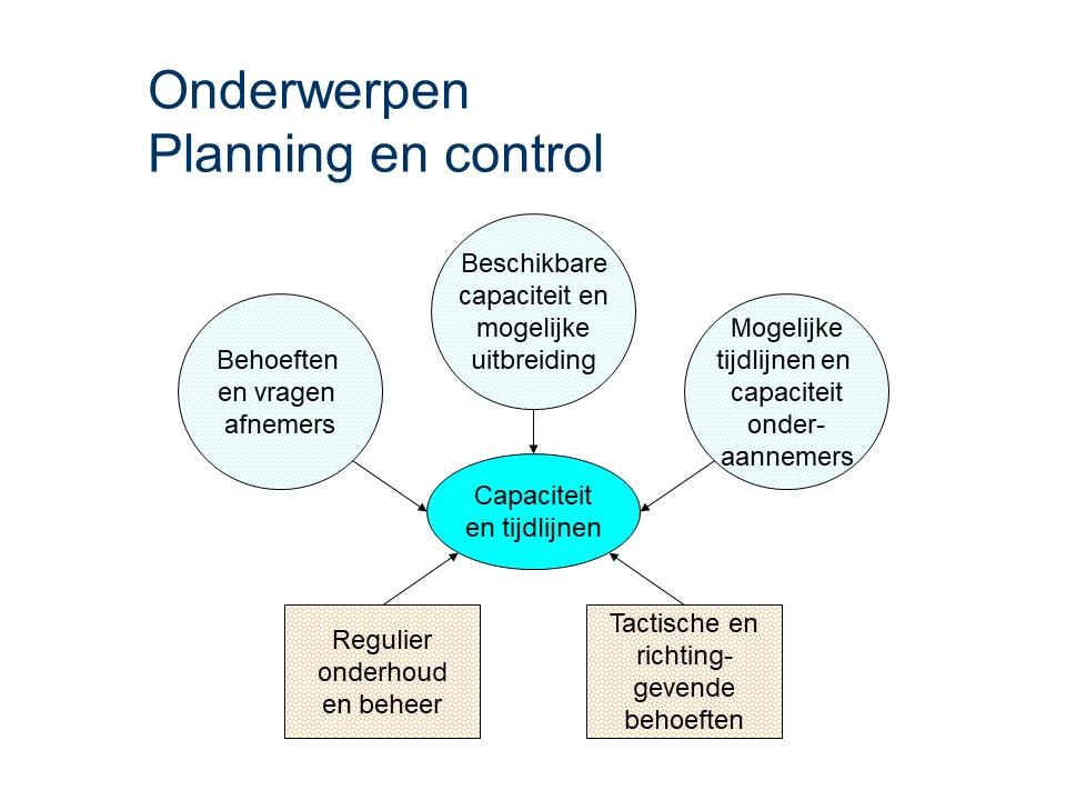 ASL - Planning en control: Onderwerpen