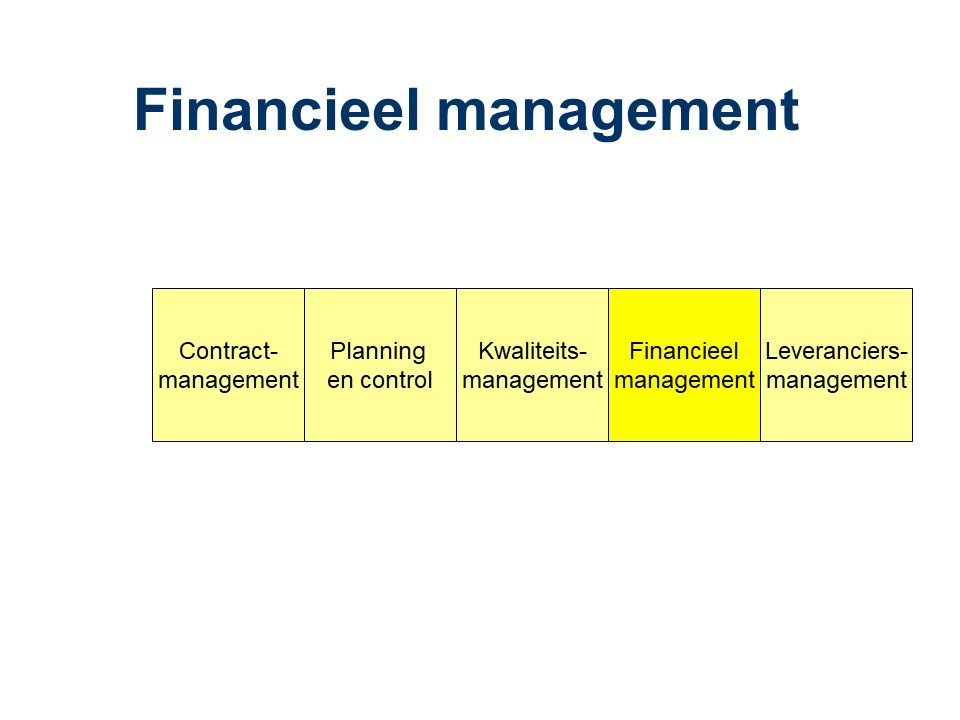 ASL - Financieel management
