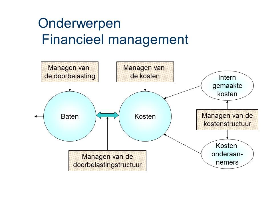 ASL - Financieel management: Onderwerpen