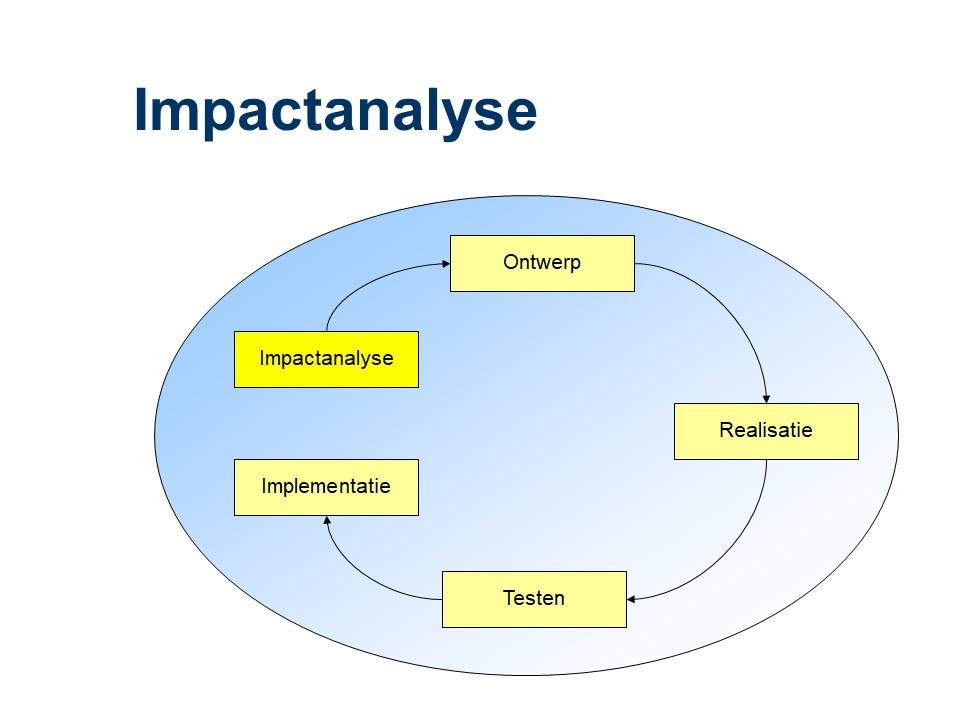 ASL - Impactanalyse
