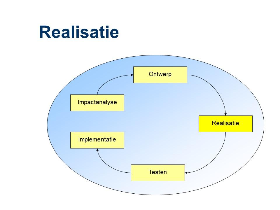 ASL - Realisatie