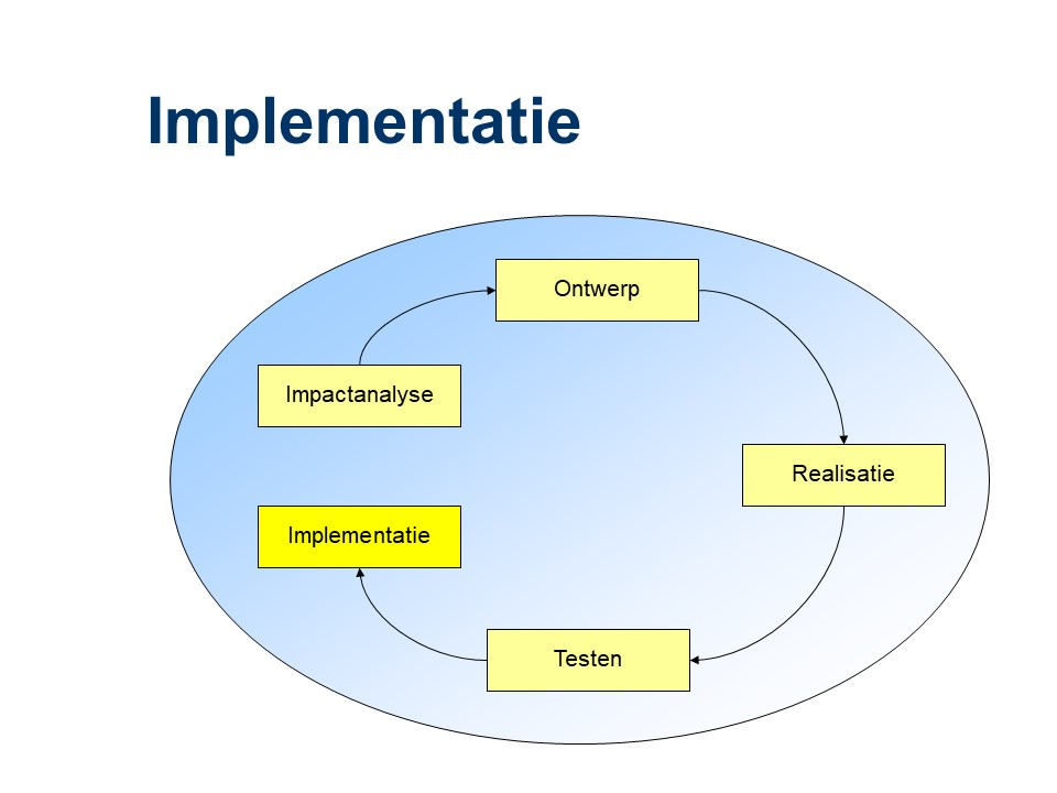 ASL - Implementatie