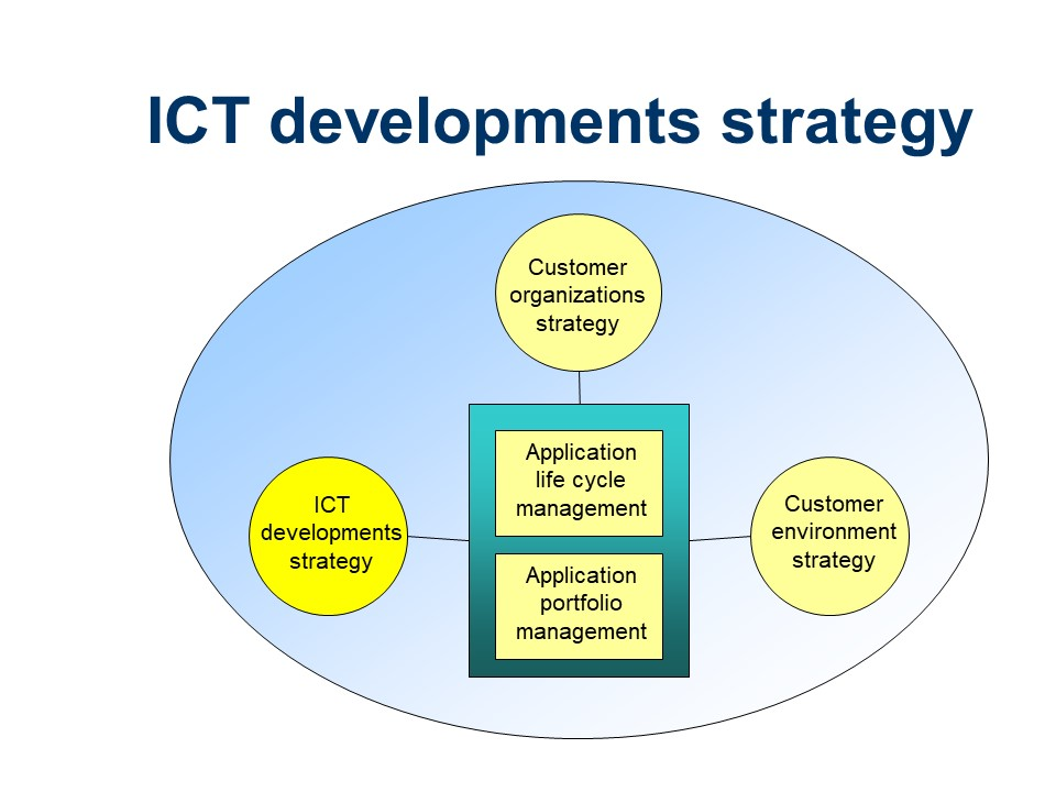 ASL - ICT developments strategy